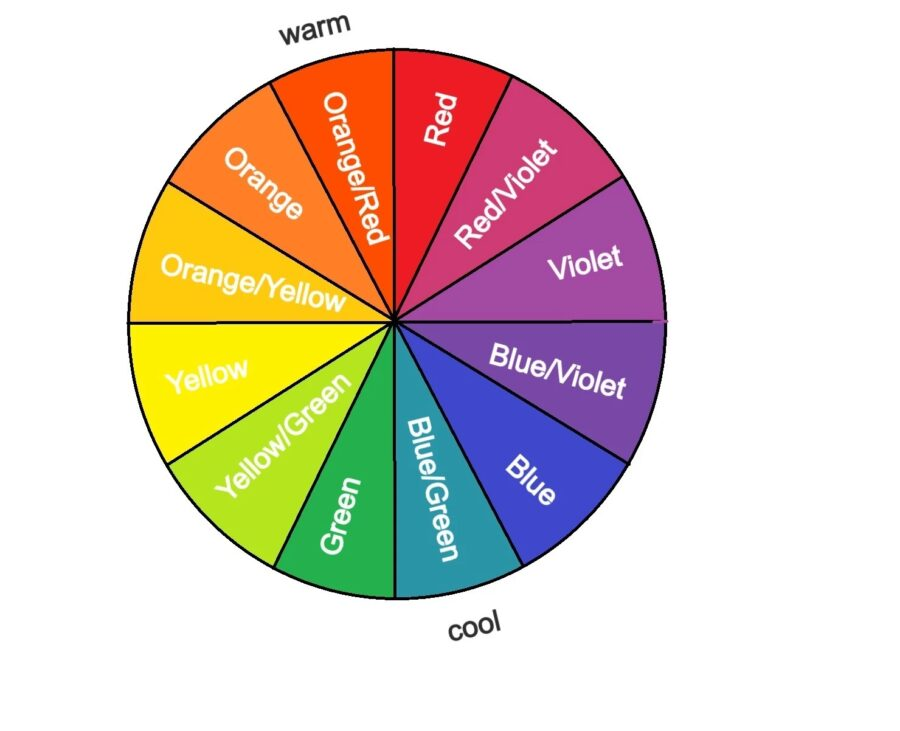 An Easy Intro to Colour Theory